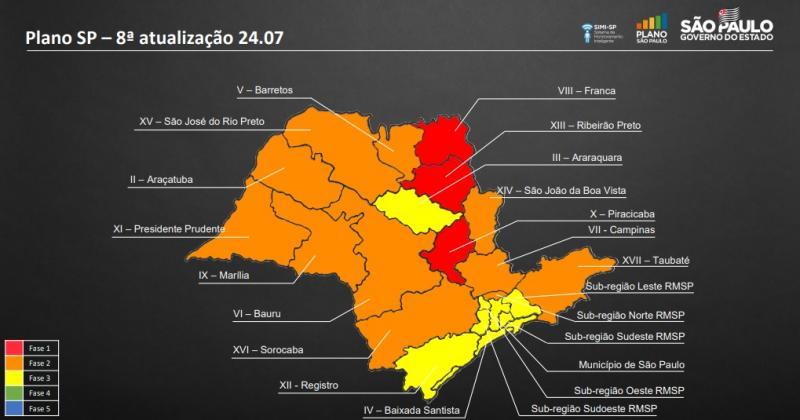 Divulgação - Municípios dos DRSs de Prudente e Marília continuam na segunda fase