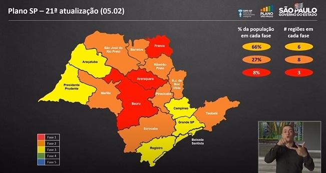 Região de Prudente avançou para a fase amarela do Plano São Paulo