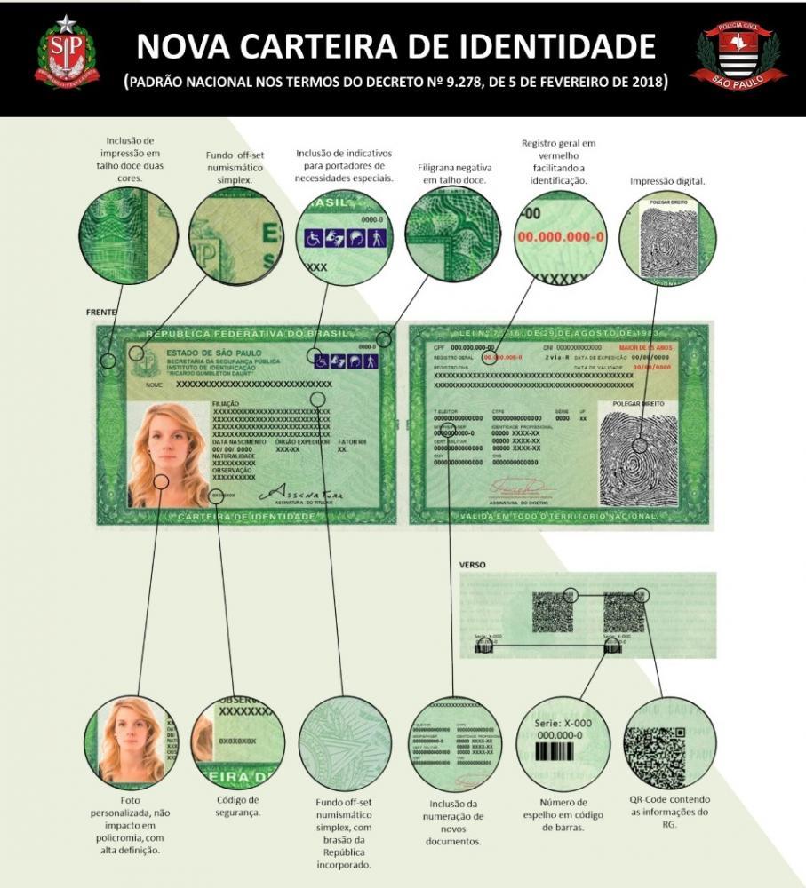 Divulgação - Novo RG, já disponível em postos Poupatempo, será mais moderno e seguro para garantir a autenticidade do documento