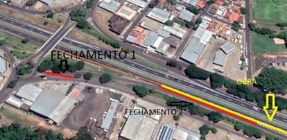 Cart - Obras no pavimento exigirão atenção redobrada de motoristas que irão circular pela Raposo Tavares