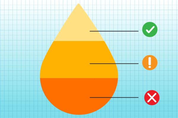 Divulgação/Secretaria de Estado da Saúde - É importante ficar atento quanto à ingestão de líquidos