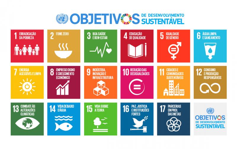 nova campanha sicredi rio paraná desenvolvimento sustentável ONU